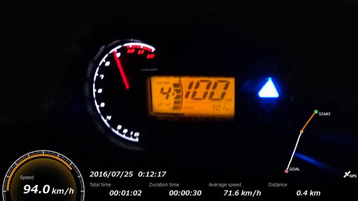 speed-meter-20170116-3.jpg