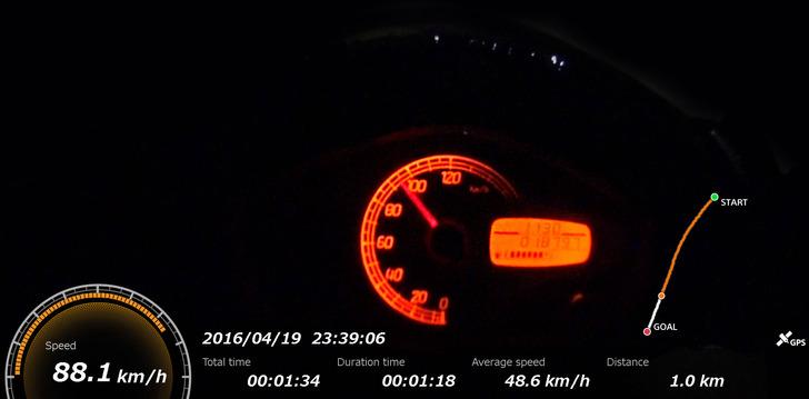speed-meter-20170116-5.jpg