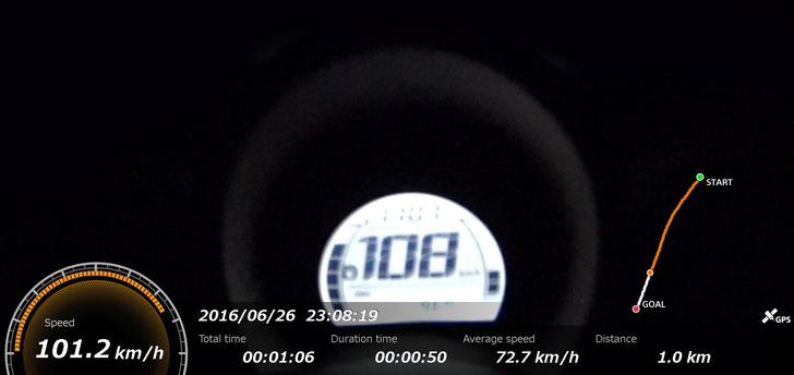 speed-meter-20170116-8.jpg
